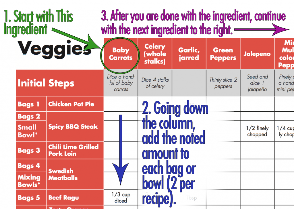 Recipe Meal Plan Table Example Plan 11