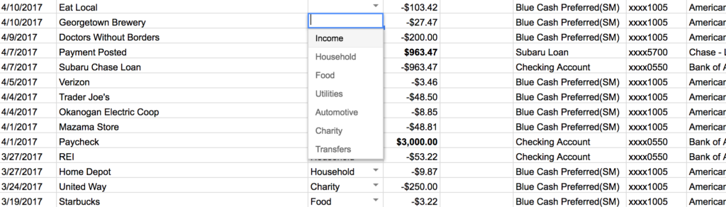how to easily budget with a spreadsheet lauren greutman